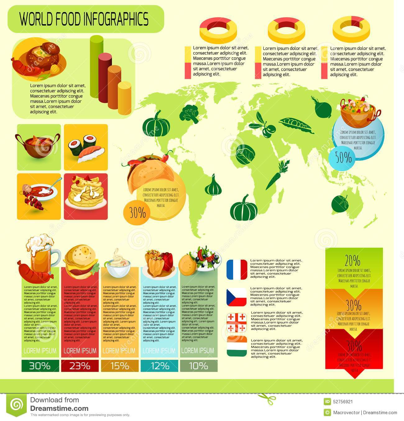 World food infographics stock vector image 52756921 - Different types of cuisines in the world ...