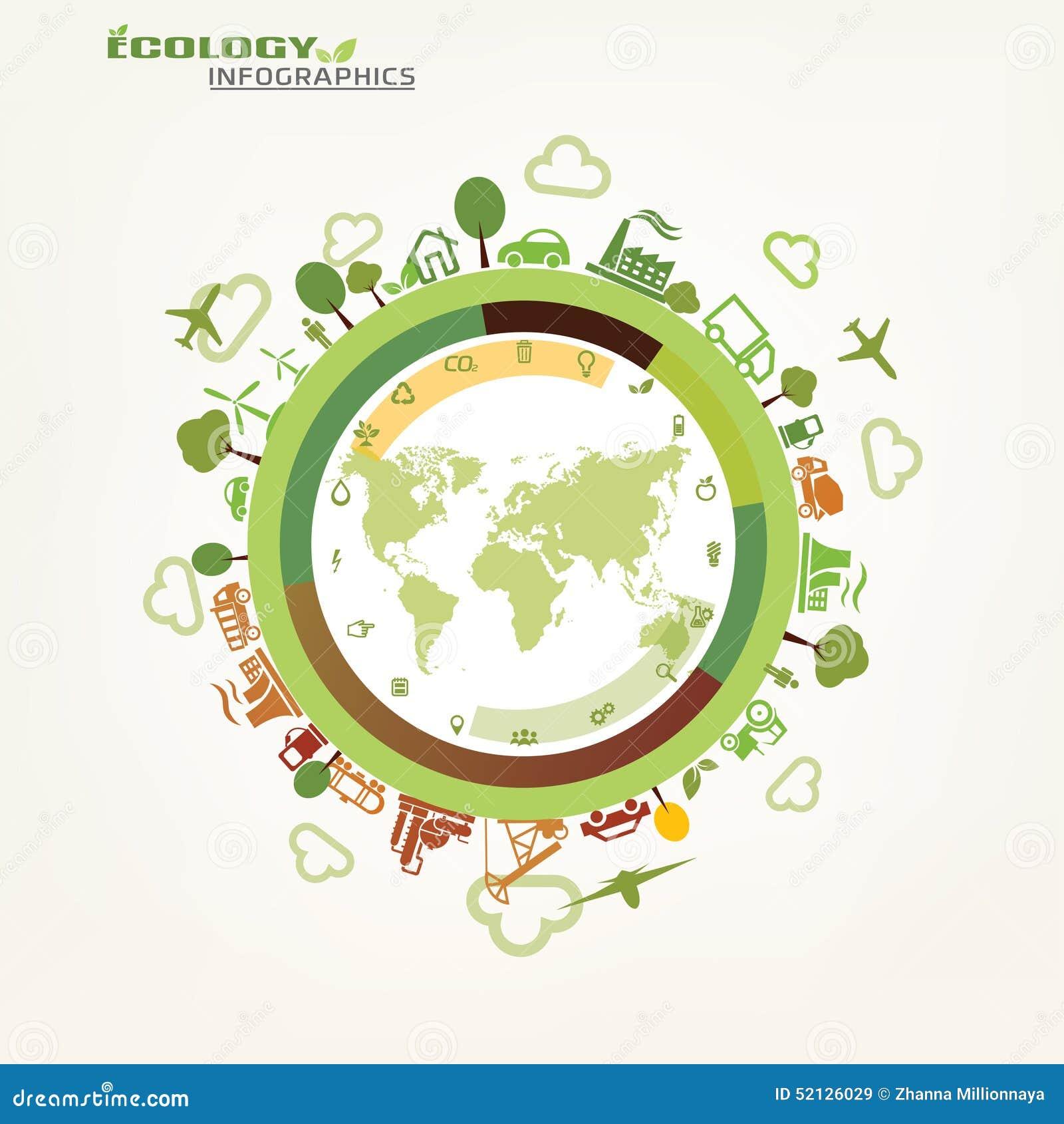 view sustainable human development
