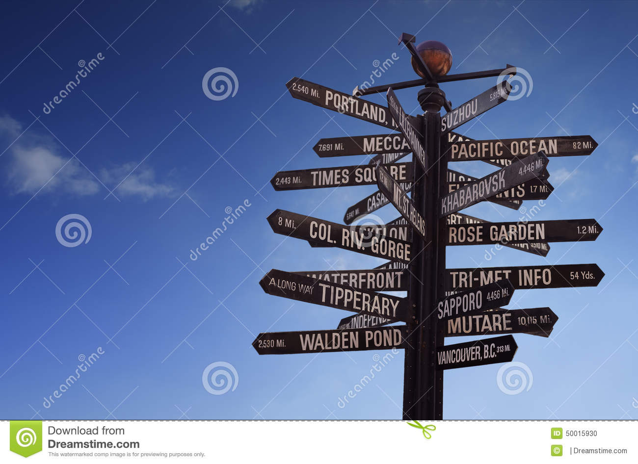 World Landmarks Signpost with blue sky and free copy space