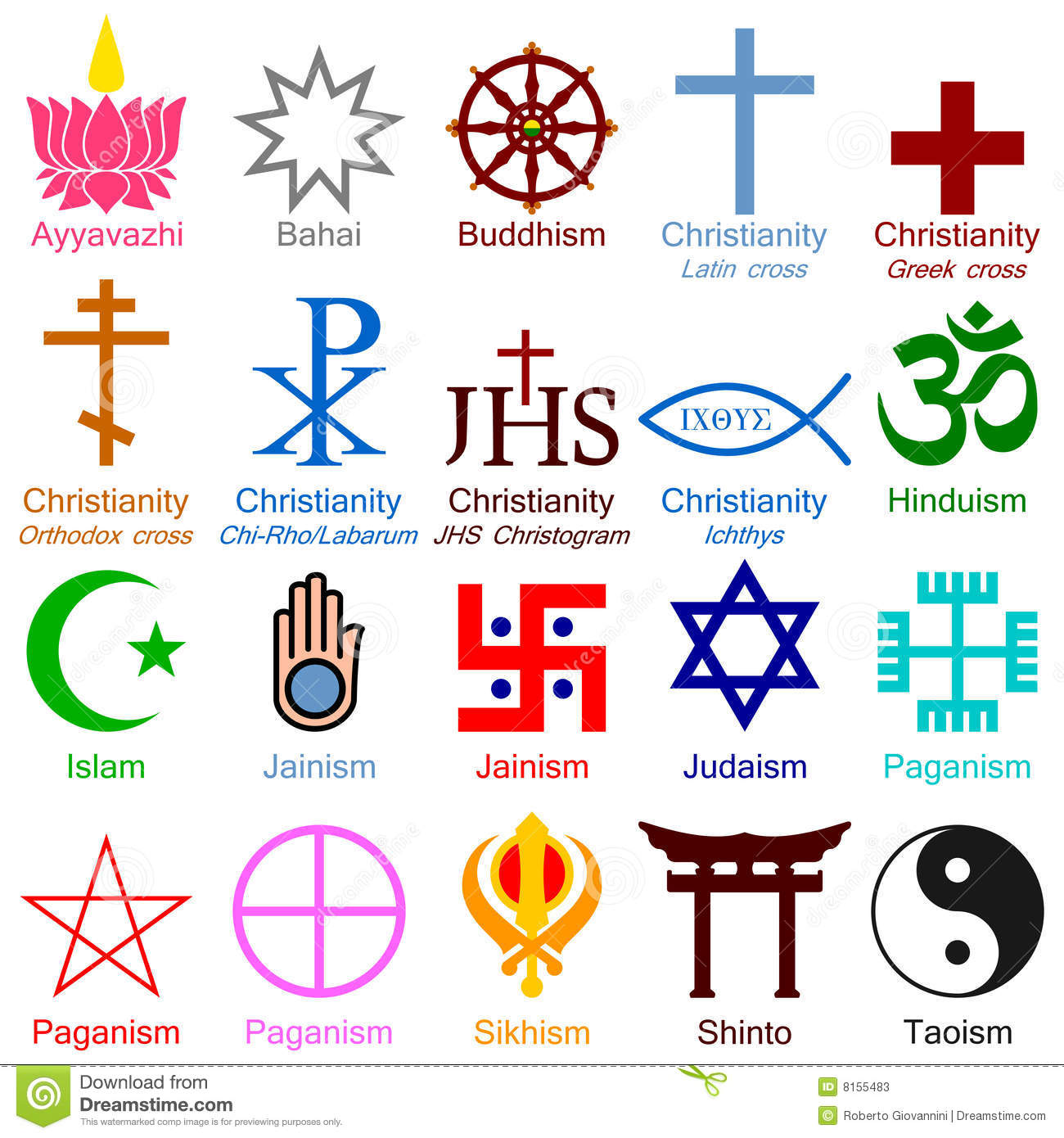a look at islam and christianity two of the most popular religion in the world Judaism and christianity(western world's two  to be the most popular religion in the world  religion of europe until the present look at the.