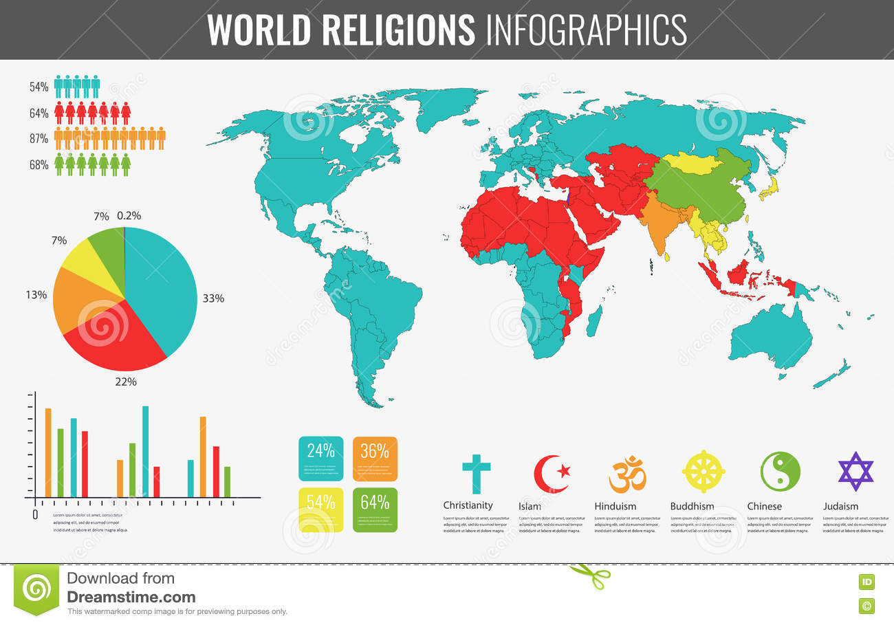World religions infographic with world map charts and other download comp gumiabroncs Gallery