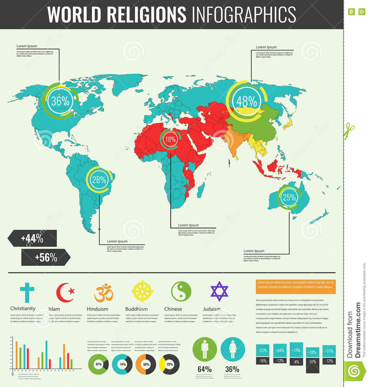 World Religions Infographic With World Map, Charts And Other ...