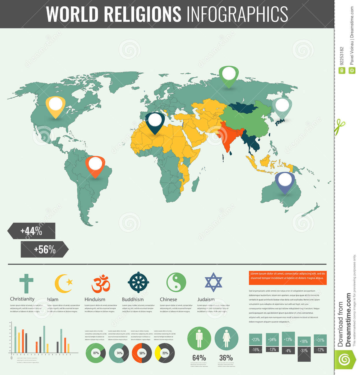 World Religions Infographic With World Map Charts And Other