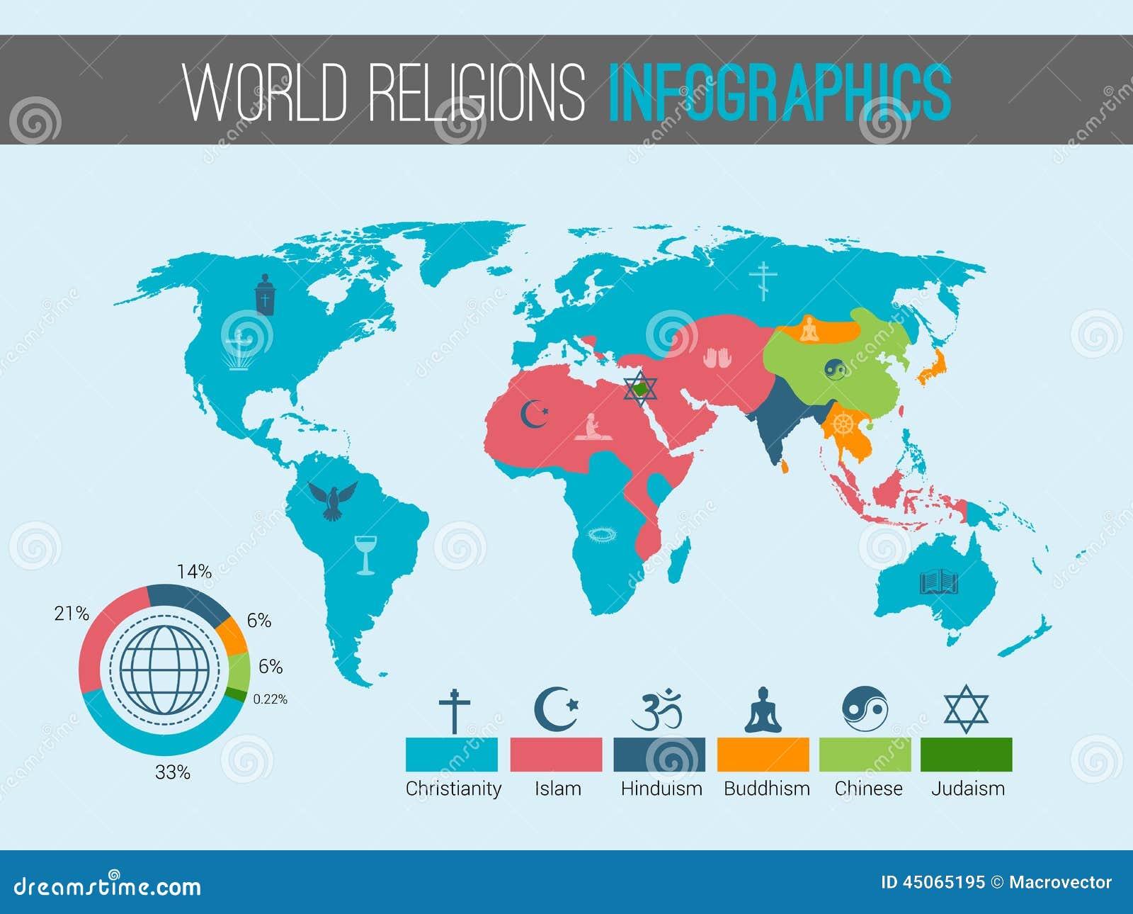 World Religions Chart BlackDemographicscom Black - Religion map of the world 2013