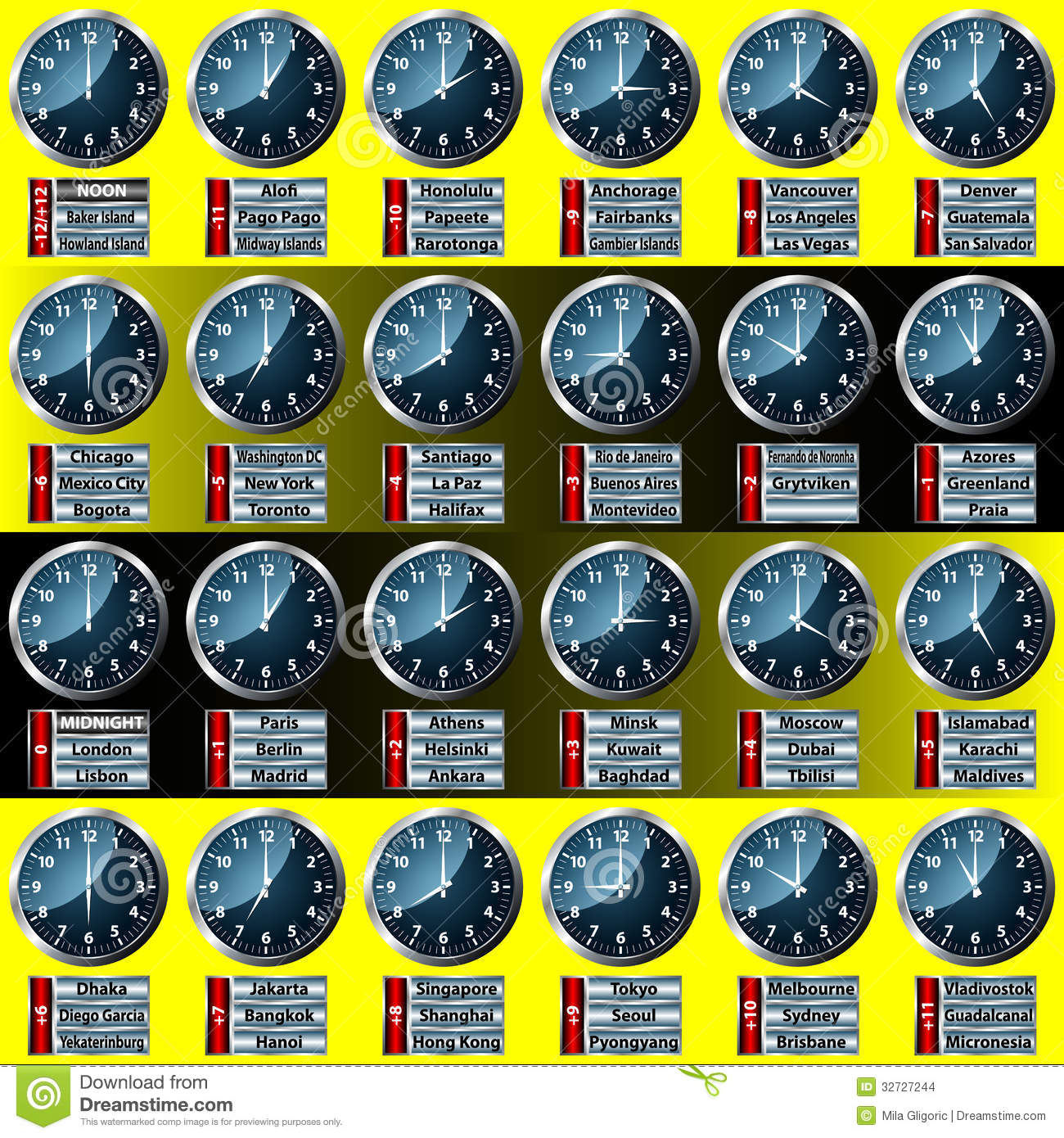 World Clock - Local Time World Time Time Zone & Weather