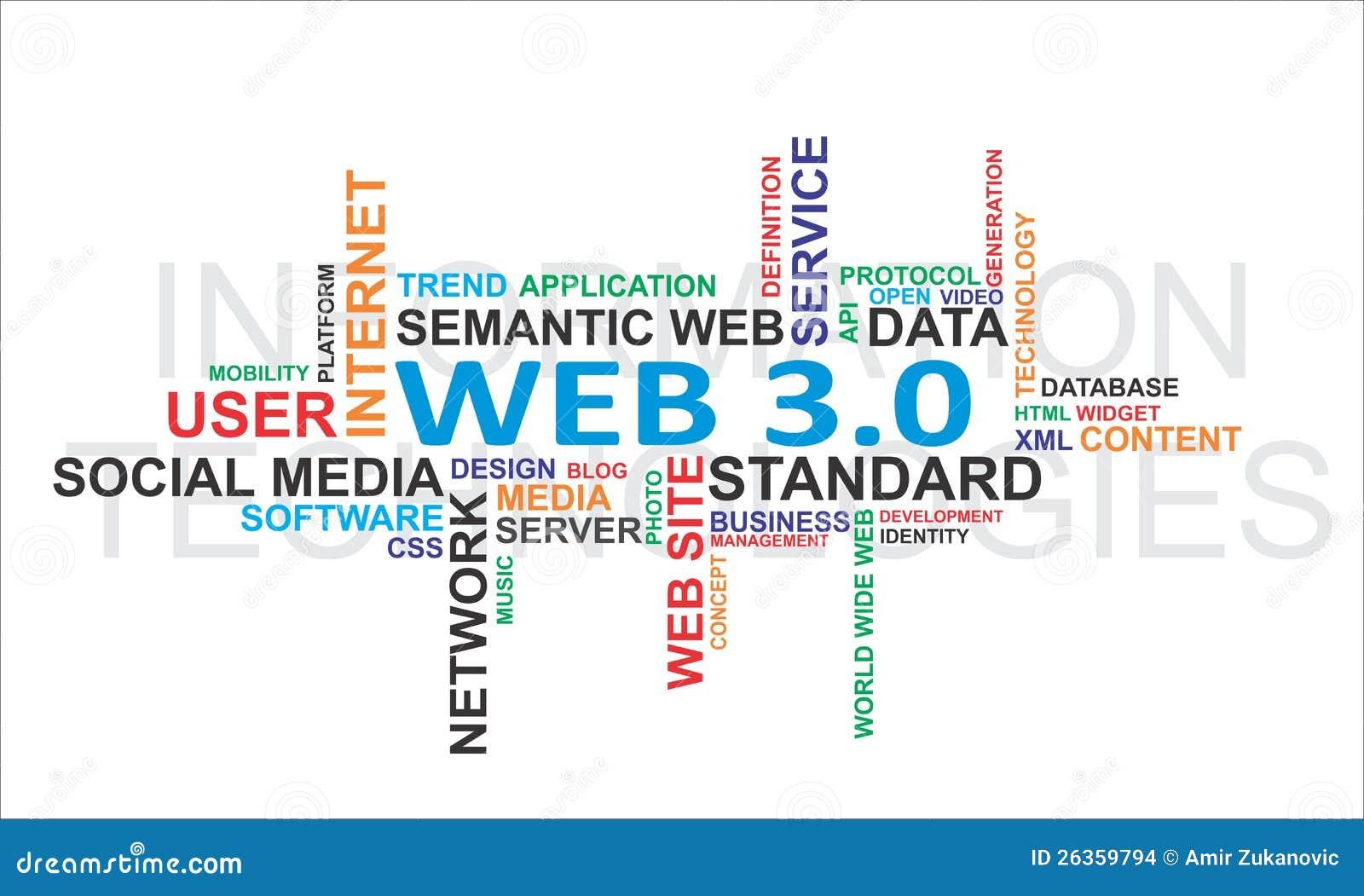 Wortwolke - Web 3.0