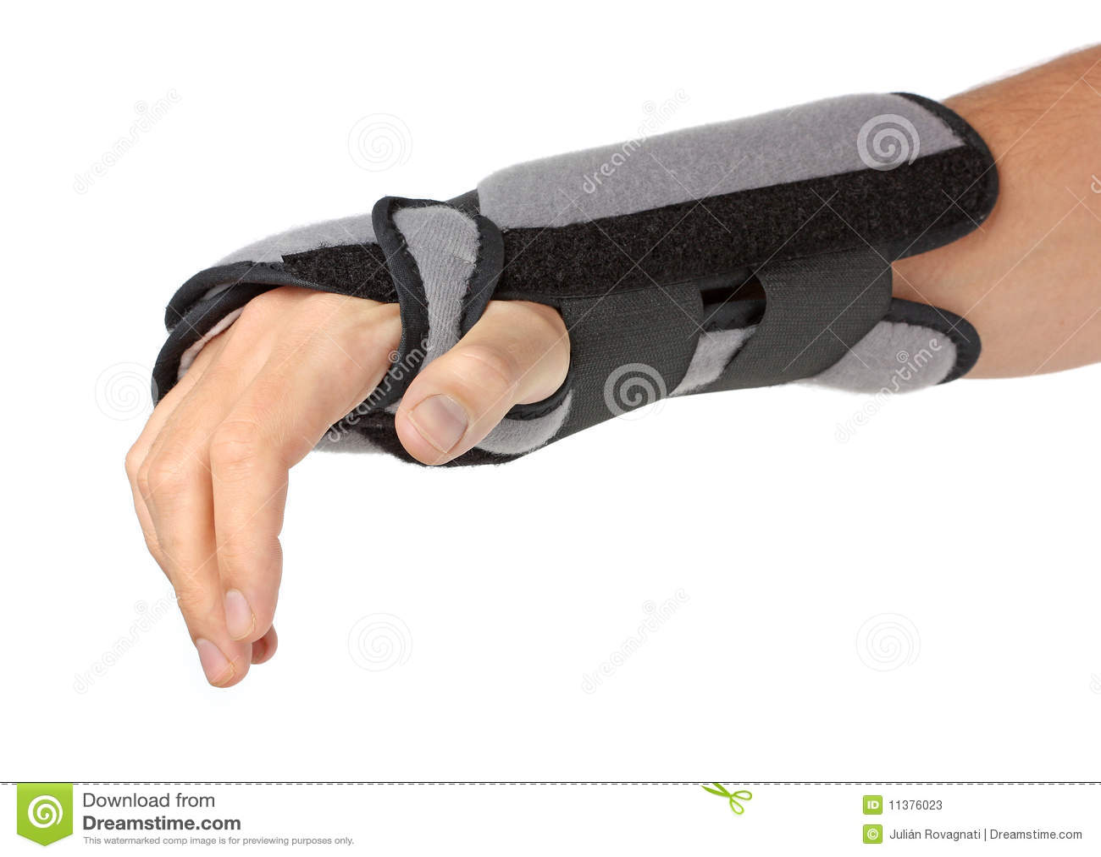 Wrist för bracehandhuman