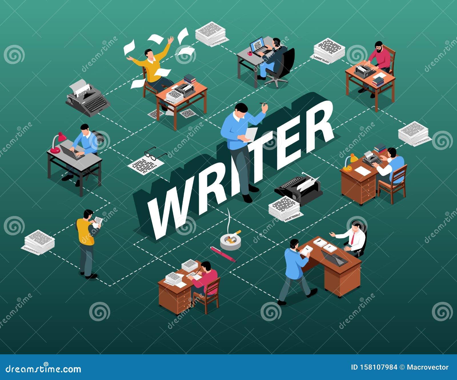 Writer Isometric Flowchart