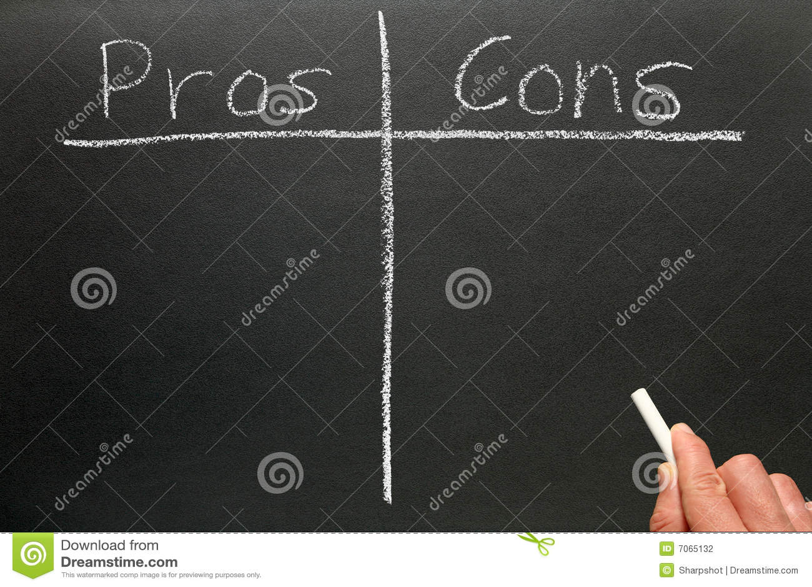 Writing pros