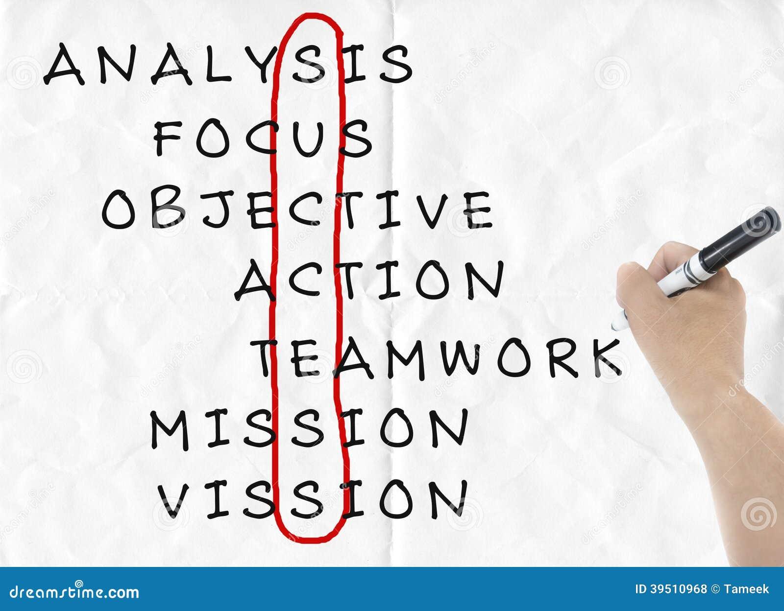 Writing success concept