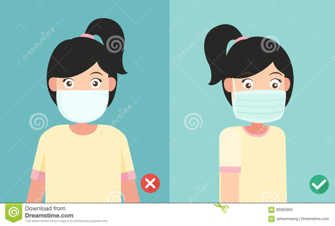 Stock The Prevent Mask And Wearing To Wrong Infection Right
