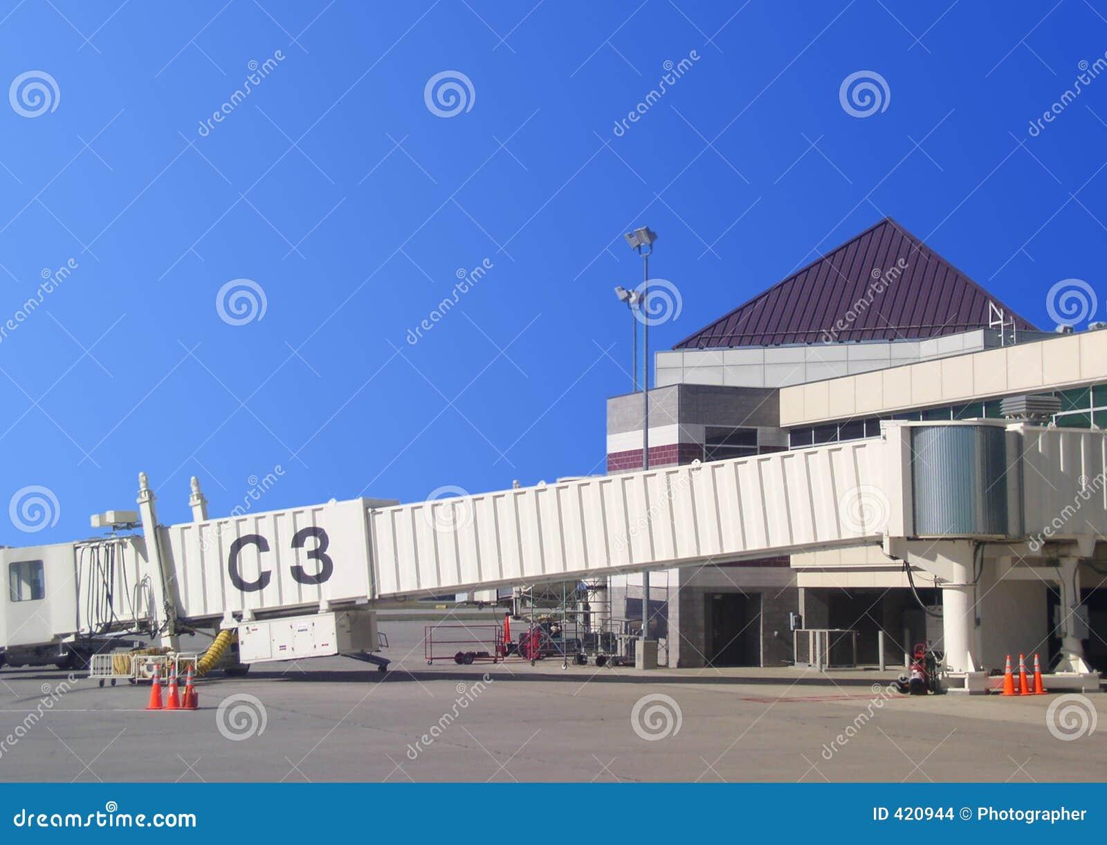 Wszystkie bramy pogoda na lotnisko
