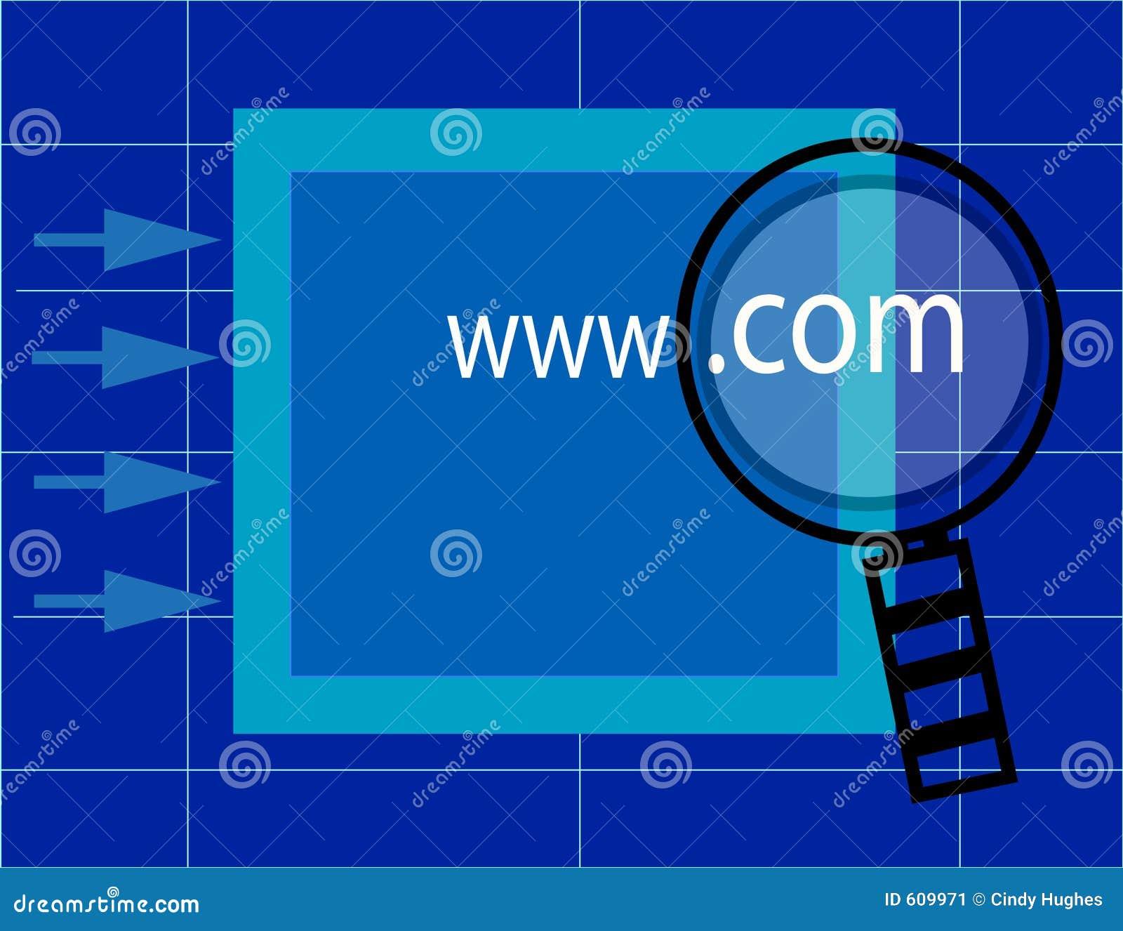 Www.com onderzoek
