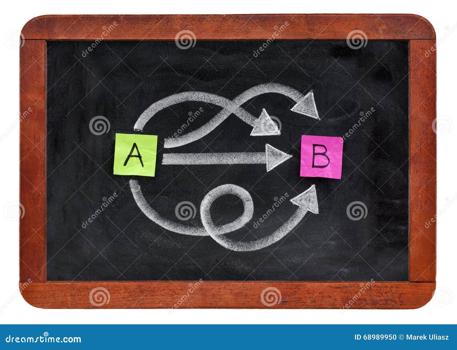 Wybory, opcje i alternatywy, - blackboard