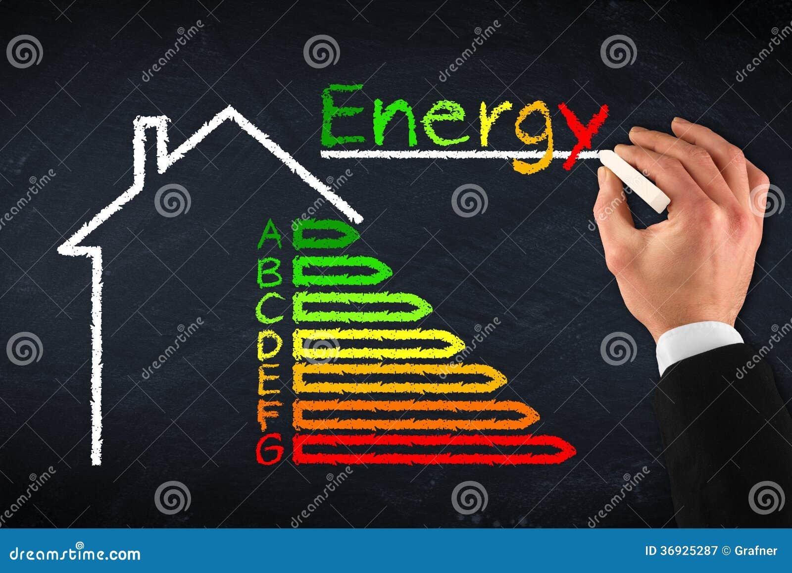 Wydajność energii