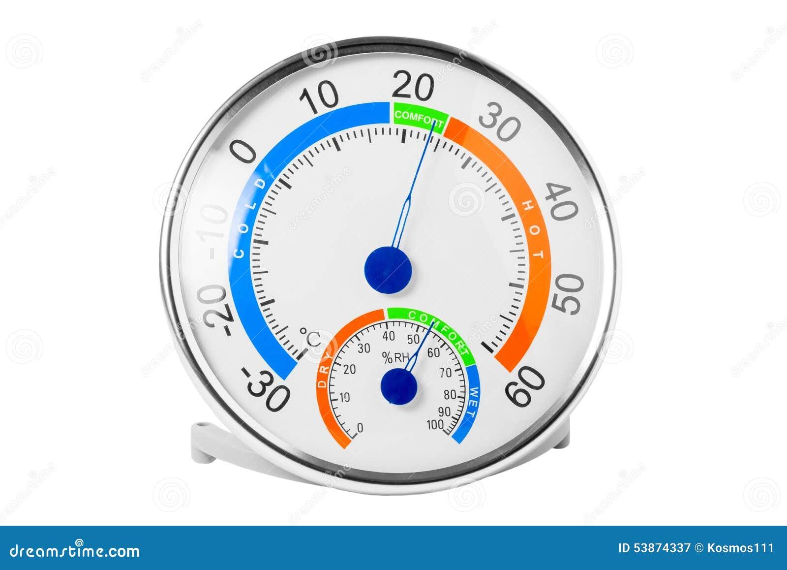 Wygodna temperatura i wilgotność