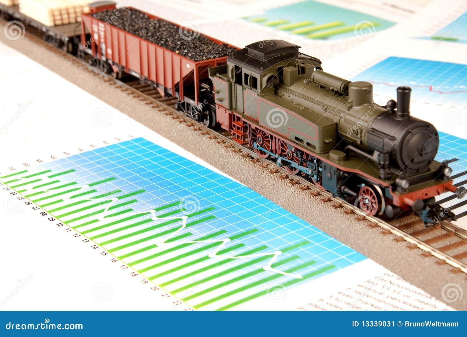 Wykresów lokomotywy model stary