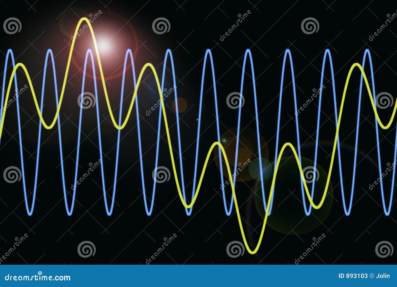 Wykres fal harmoniczne tło
