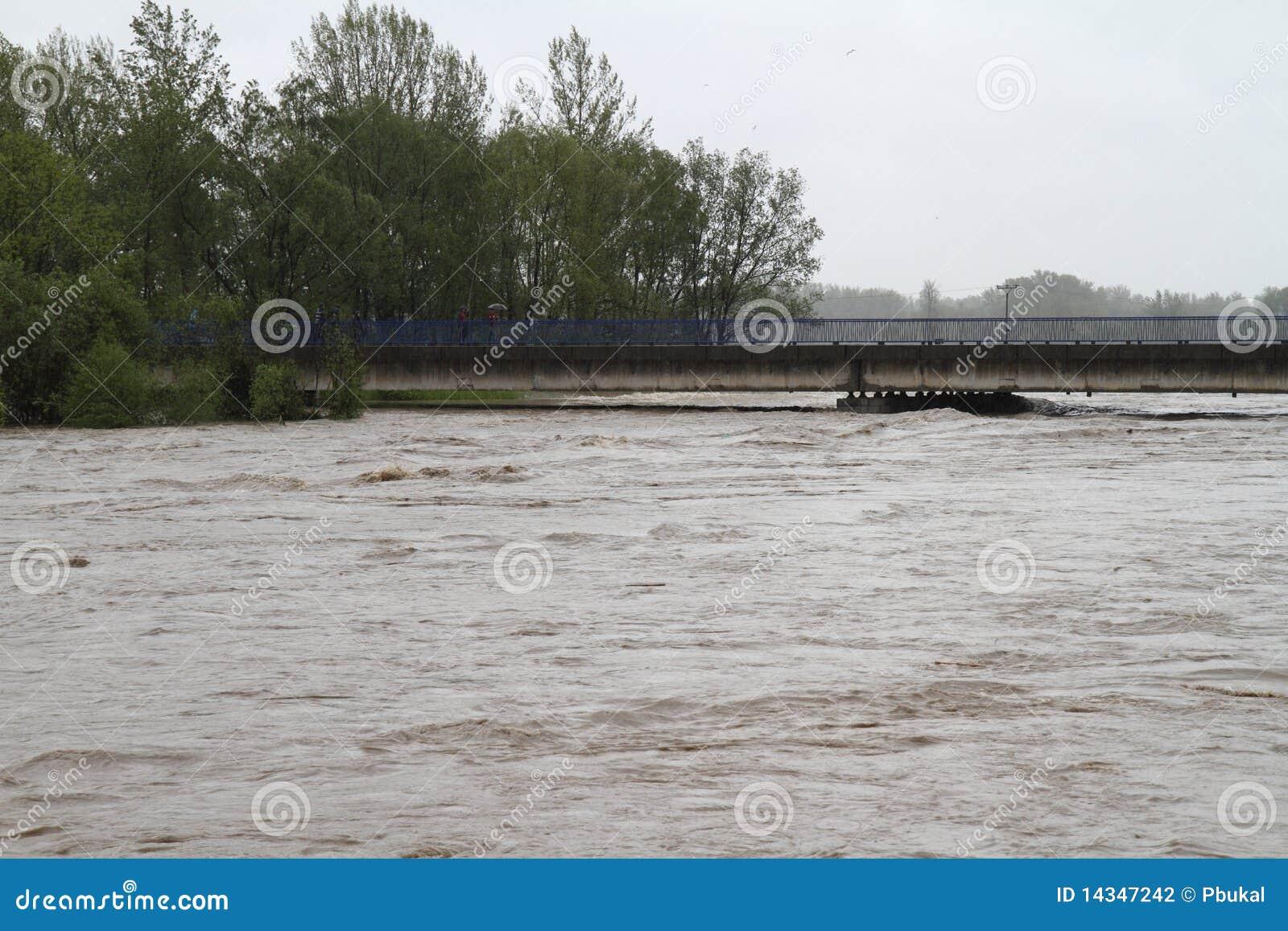 Wylew rzeka