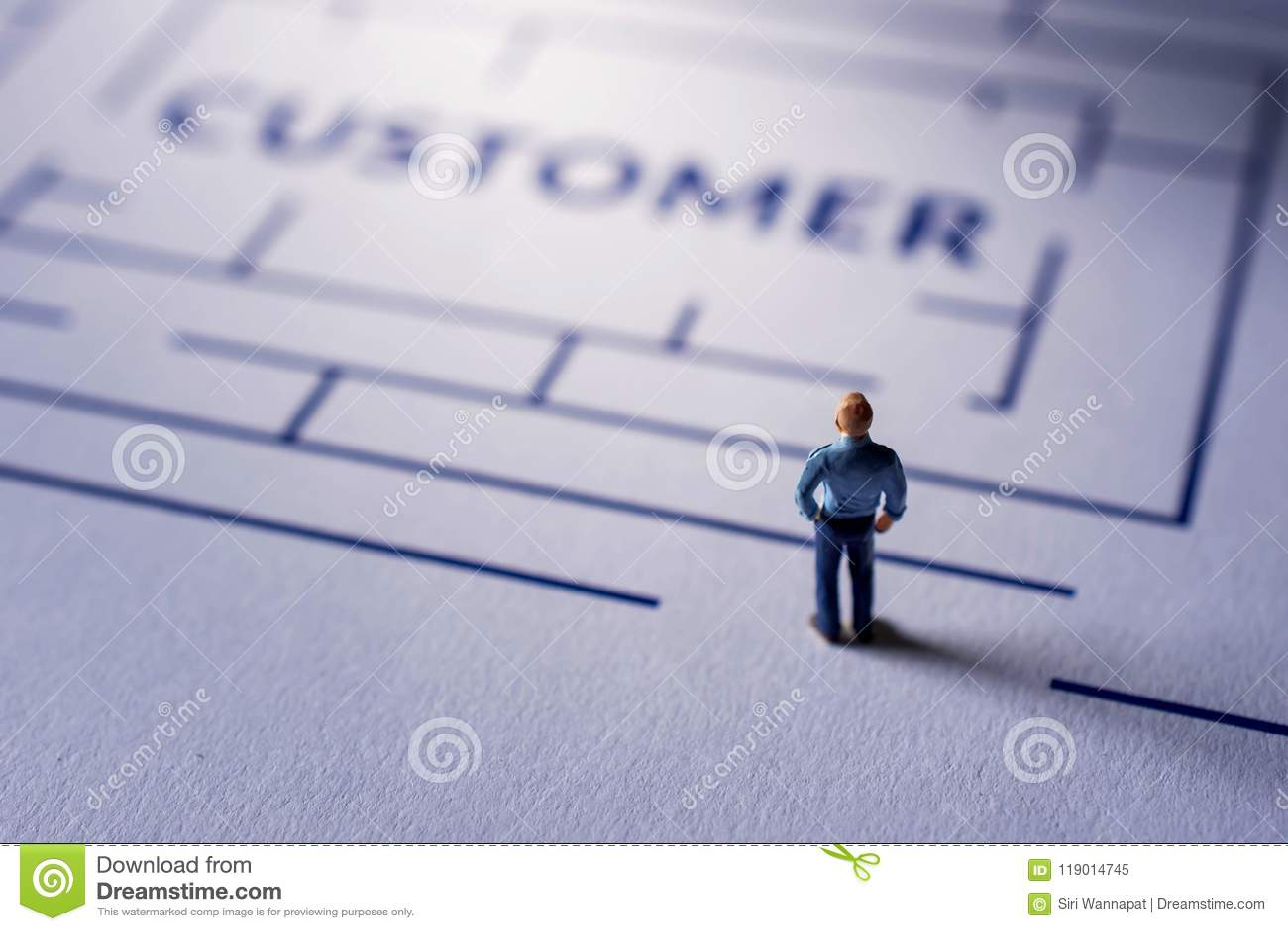 Wyzwanie dla klienta doświadczenia pojęcia teraźniejszość miniaturą