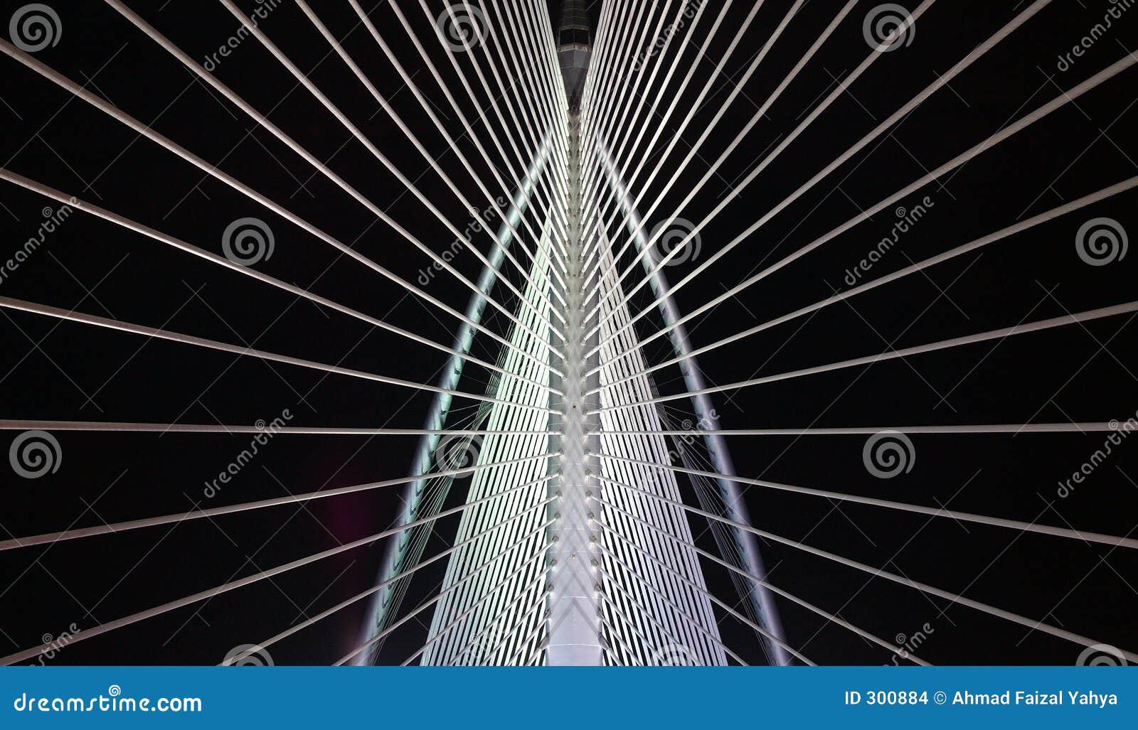 Wzór na most