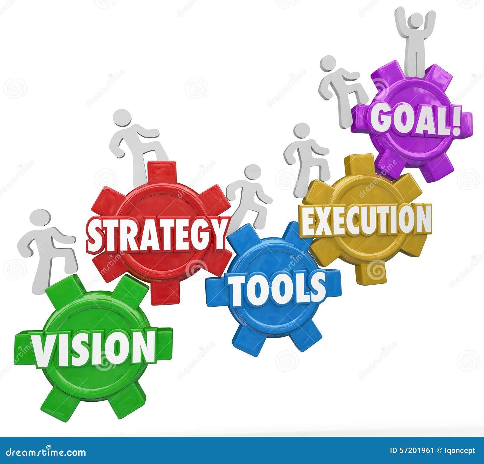 Wzrok strategii narzędzi Egzekucyjni Bramkowi ludzie Wzrasta sukces