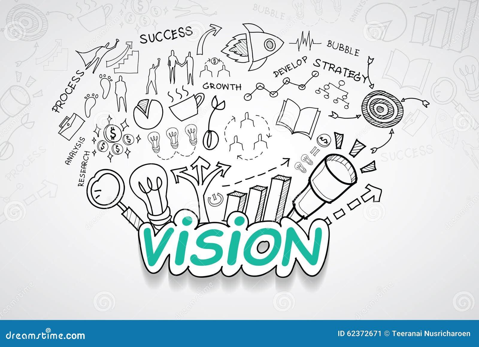 Wzroku tekst Z kreatywnie rysunków wykresów i map biznesowego sukcesu strategii planu pomysłem, inspiraci pojęcia nowożytnego pro