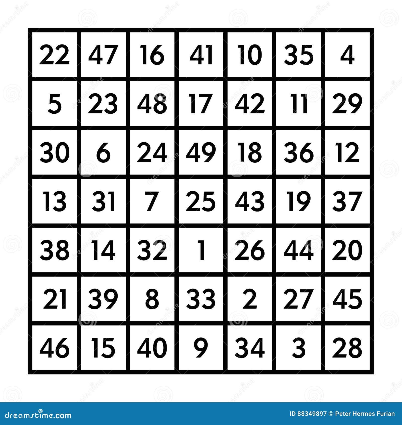 7x7 Magic Square With Sum 175 Of Planet Venus Stock Vector