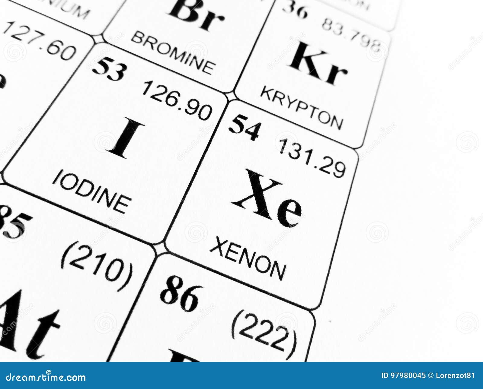 xenn en la tabla peridica de los elementos