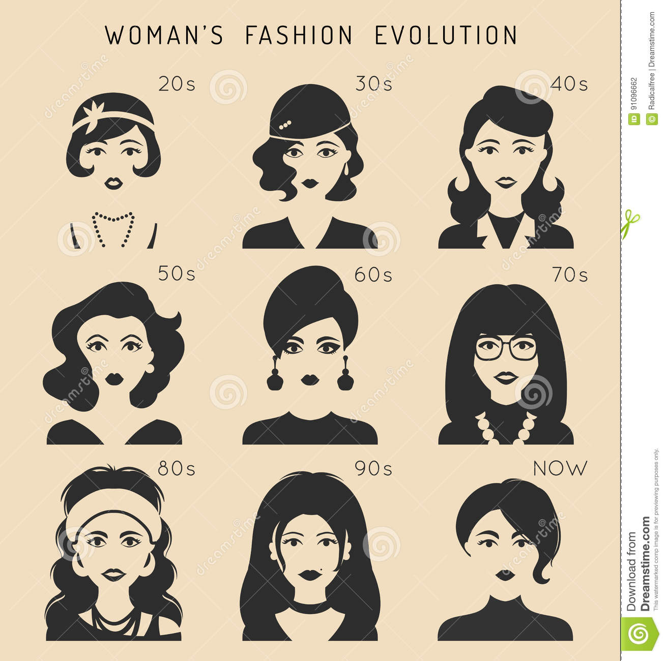 100 Years Of Beauty. Female Fashion Evolution Infographics