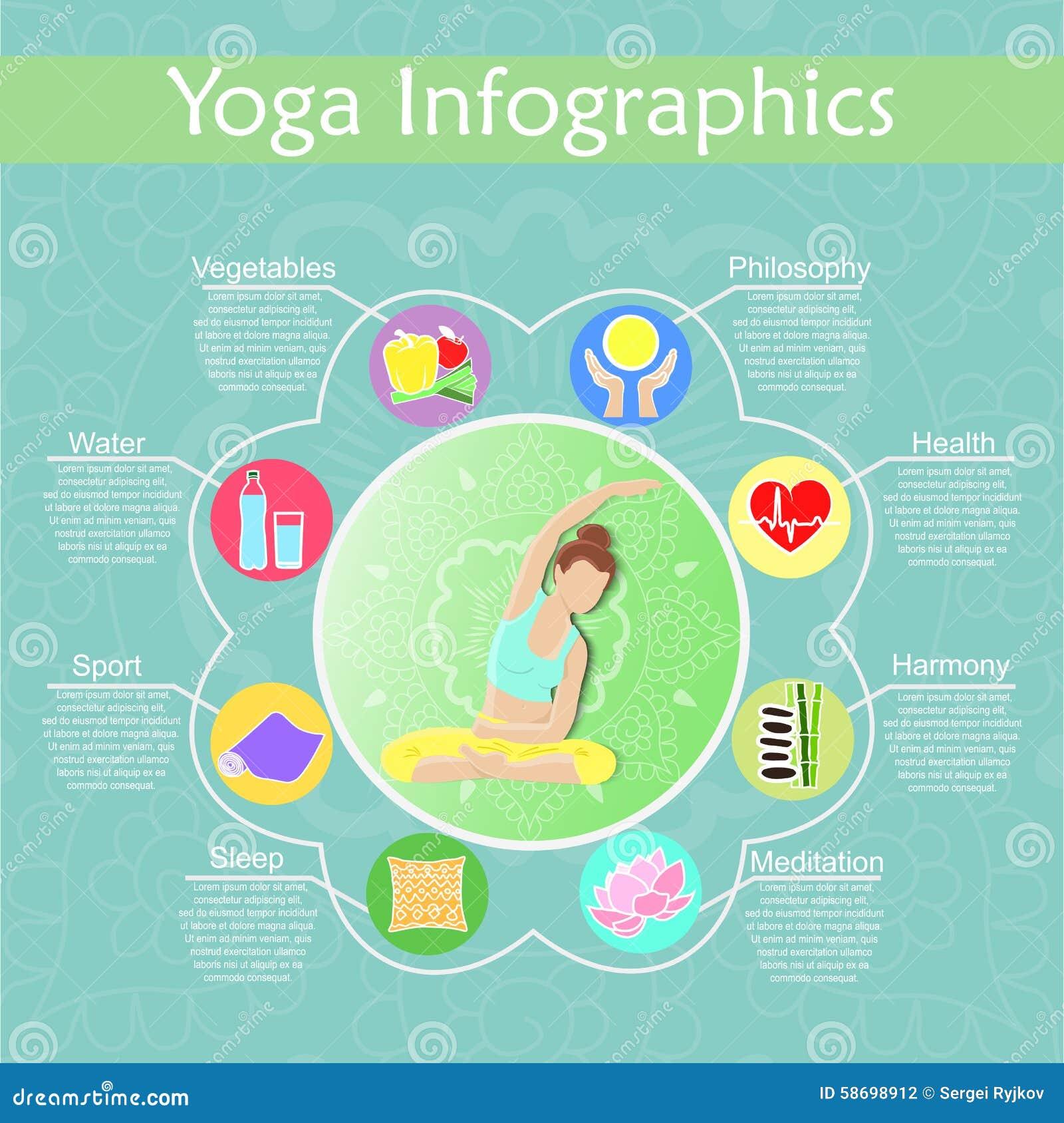 Yoga e infographics sano de la forma de vida