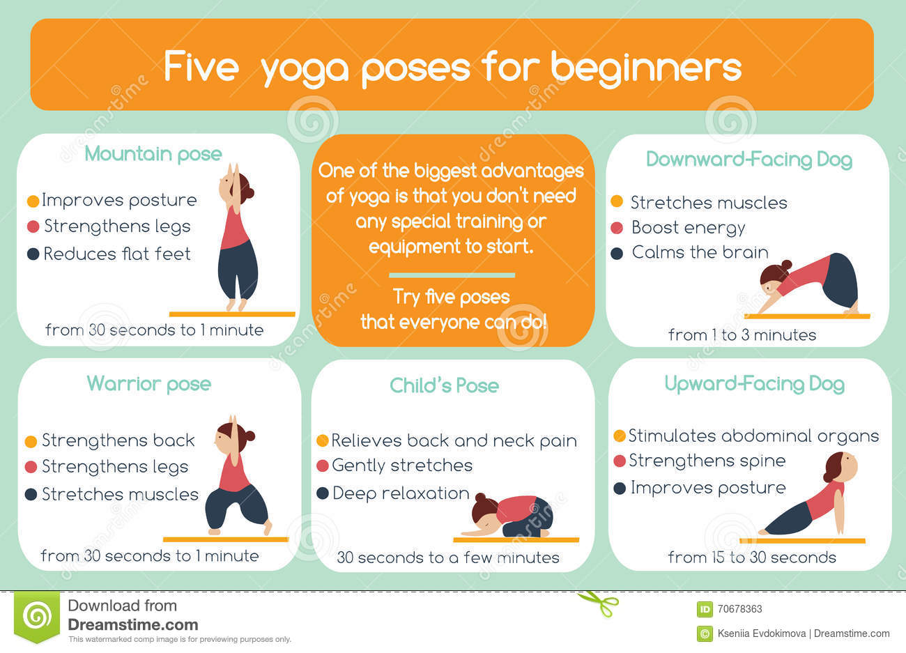 Download Yoga Poses For Beginners Infographic Stock Image