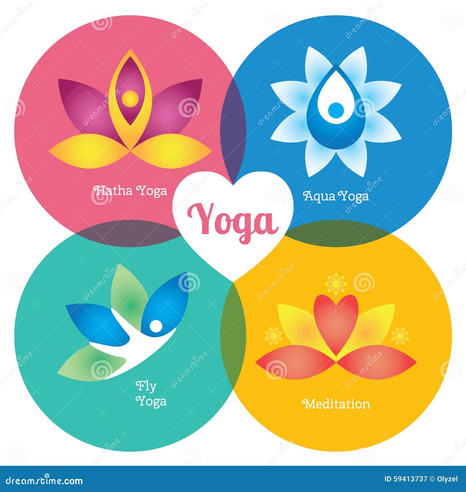 Yoga Signs Set, Hatha, Aqua, Fly, Meditation Stock Vector - Image ...