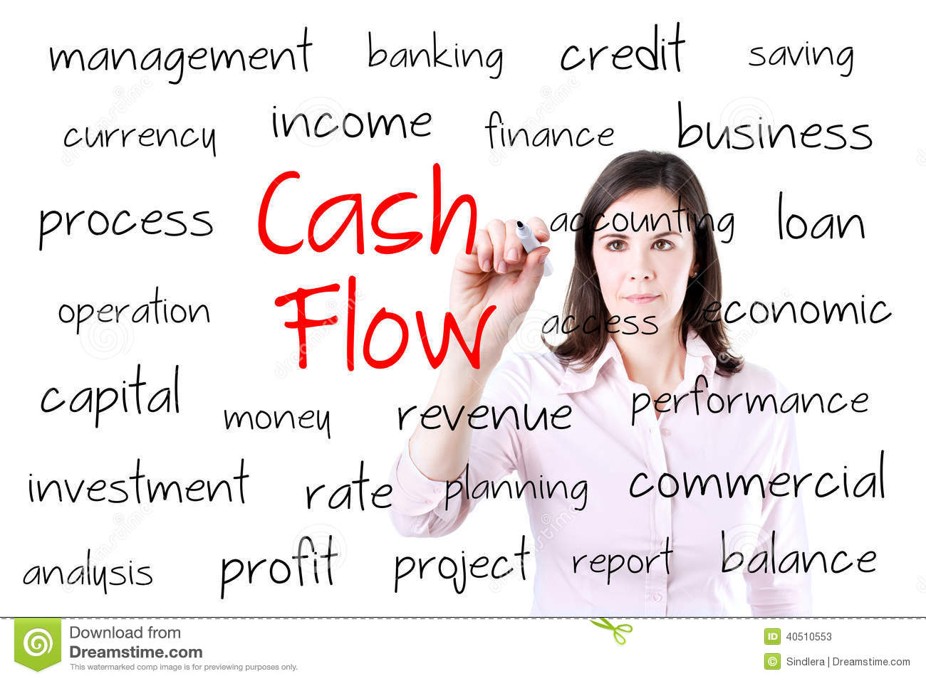 Young business woman writing cash flow concept. Isolated on white.
