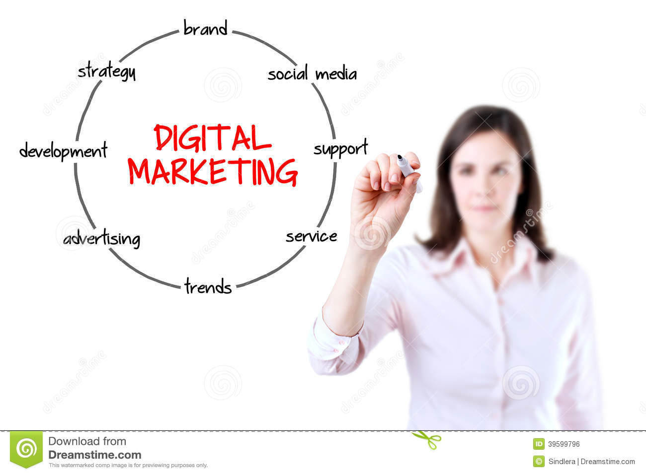 business report tourism operation uses all of the 7ps of marketing An article on why marketing is different  which helps not-for-profit groups to formulate strategic marketing plans for business  not all marketing.