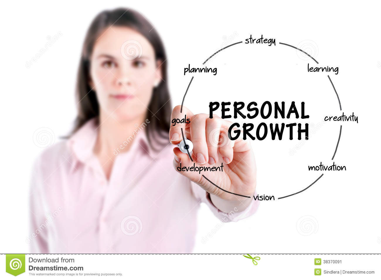 personal growth experiences These 5 personal development goals really could change your life we're  and  likely won't give you the in-depth real world experience that you're looking for.