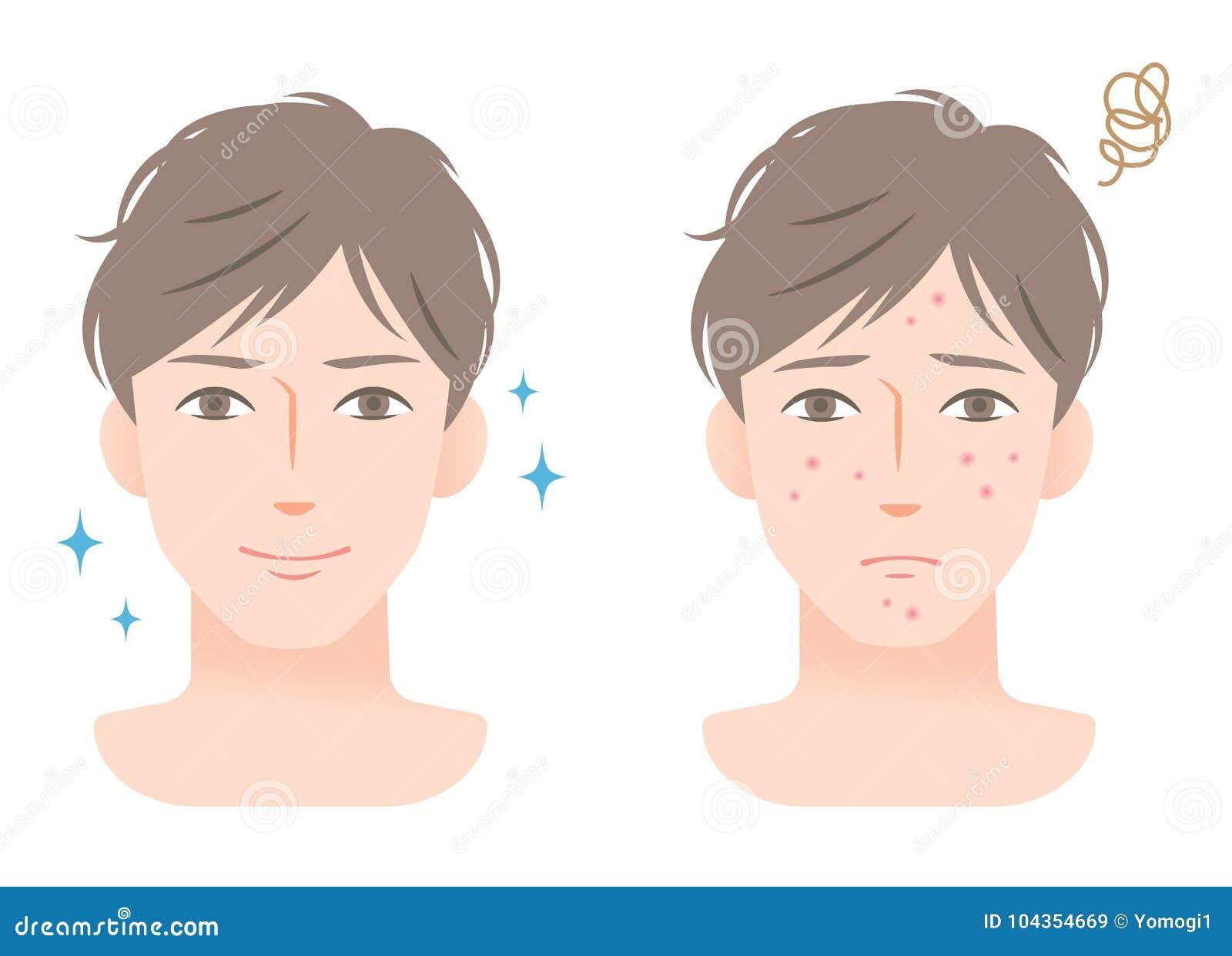 Face facial young