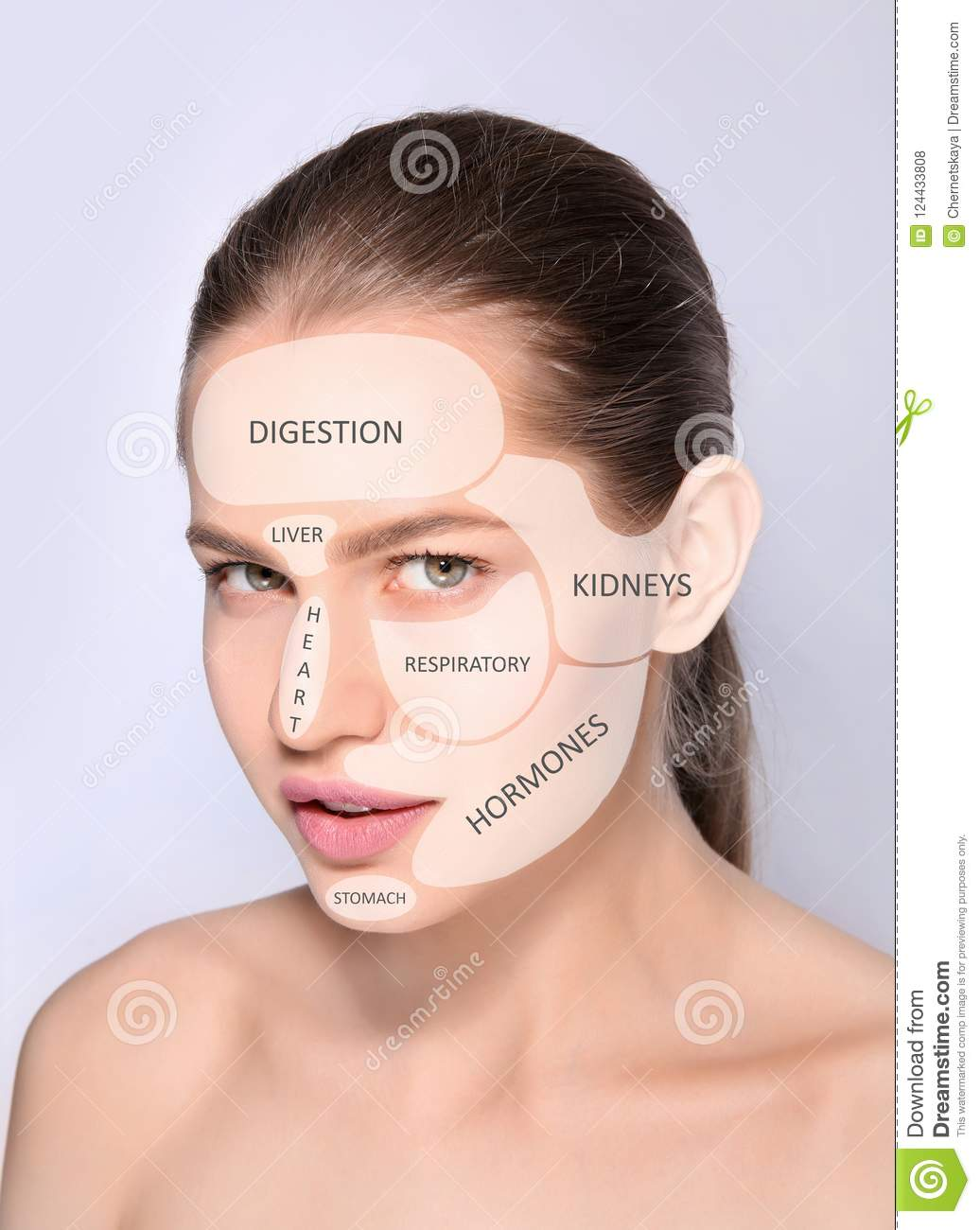 Acne Face Map Young Woman With Acne Face Map Stock Photo   Image of allergy  Acne Face Map