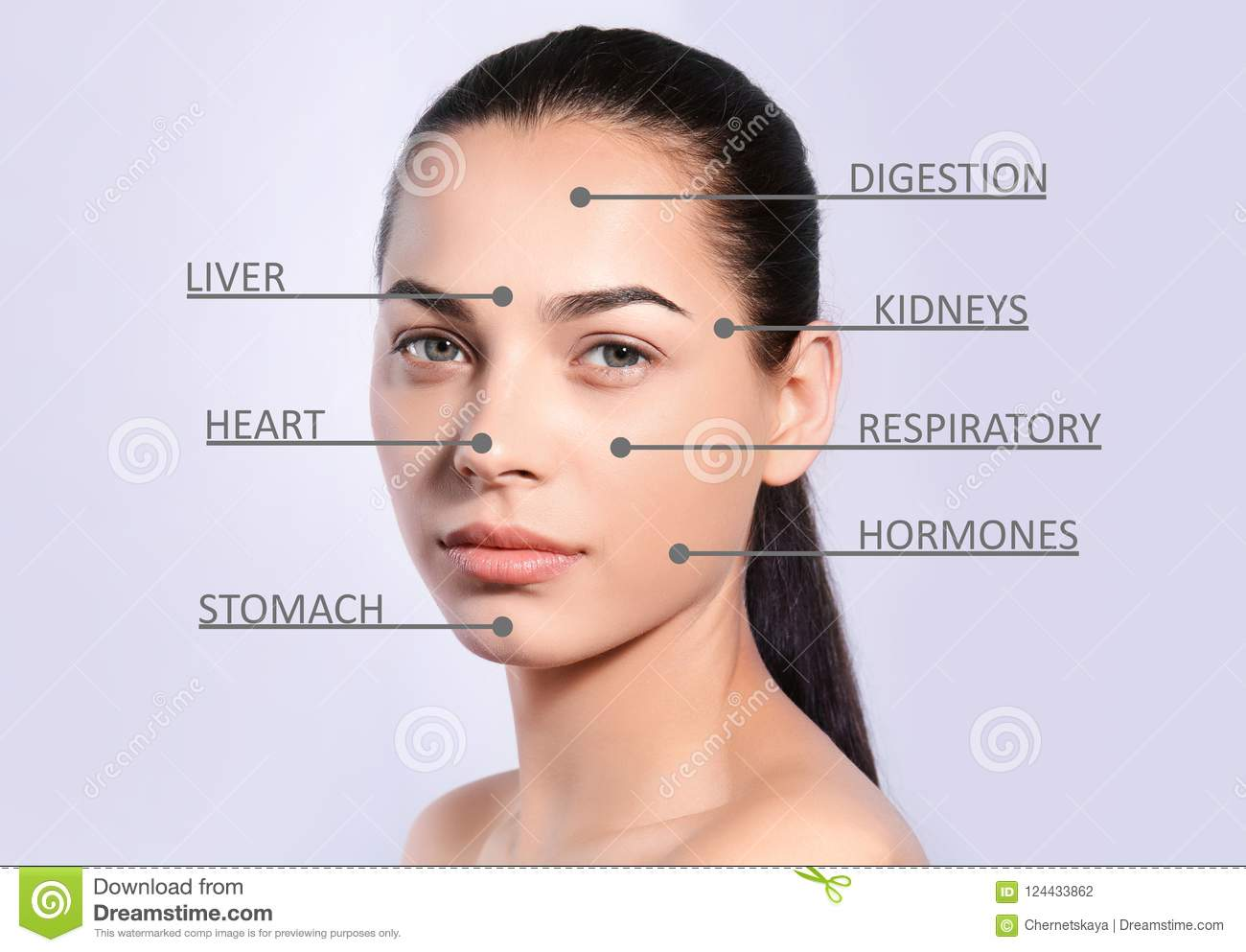 Young Woman With Acne Face Map Stock Photo Image Of Acne Health - Face map for acne