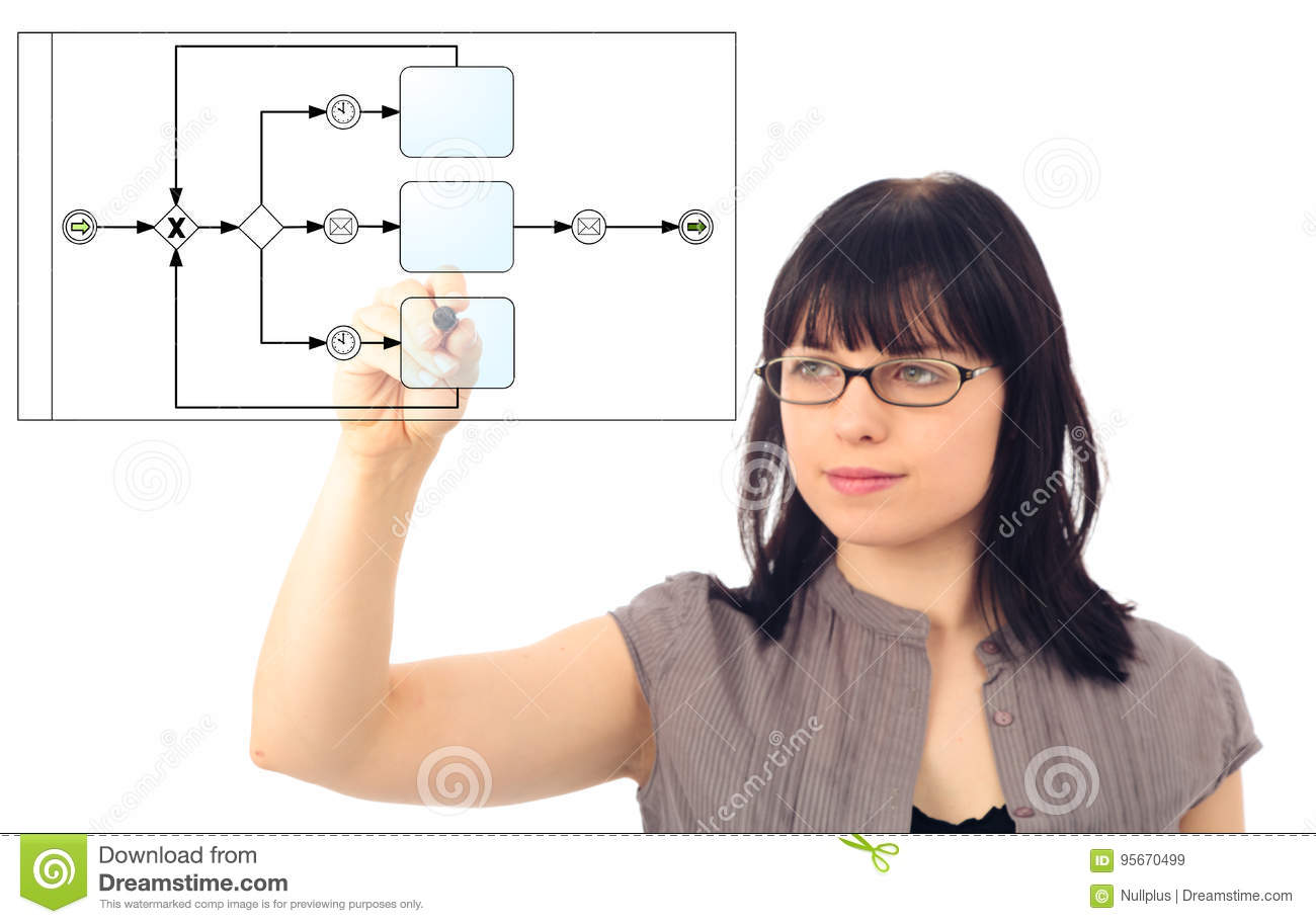 Young woman drawing a bpmn diagram stock image image of concept download young woman drawing a bpmn diagram stock image image of concept white ccuart Images