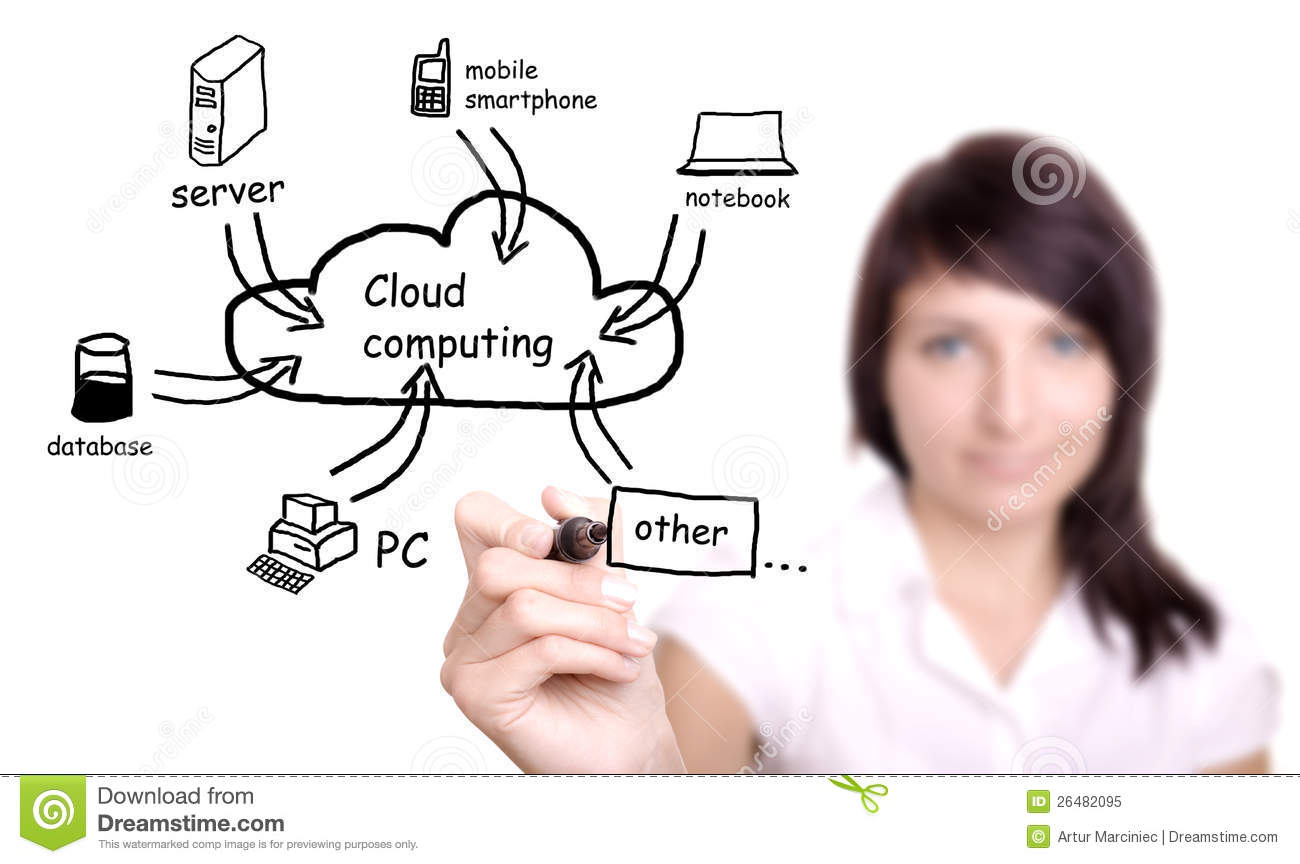 young w  drawing cloud computing diagram royalty free stock    young w  drawing cloud computing diagram