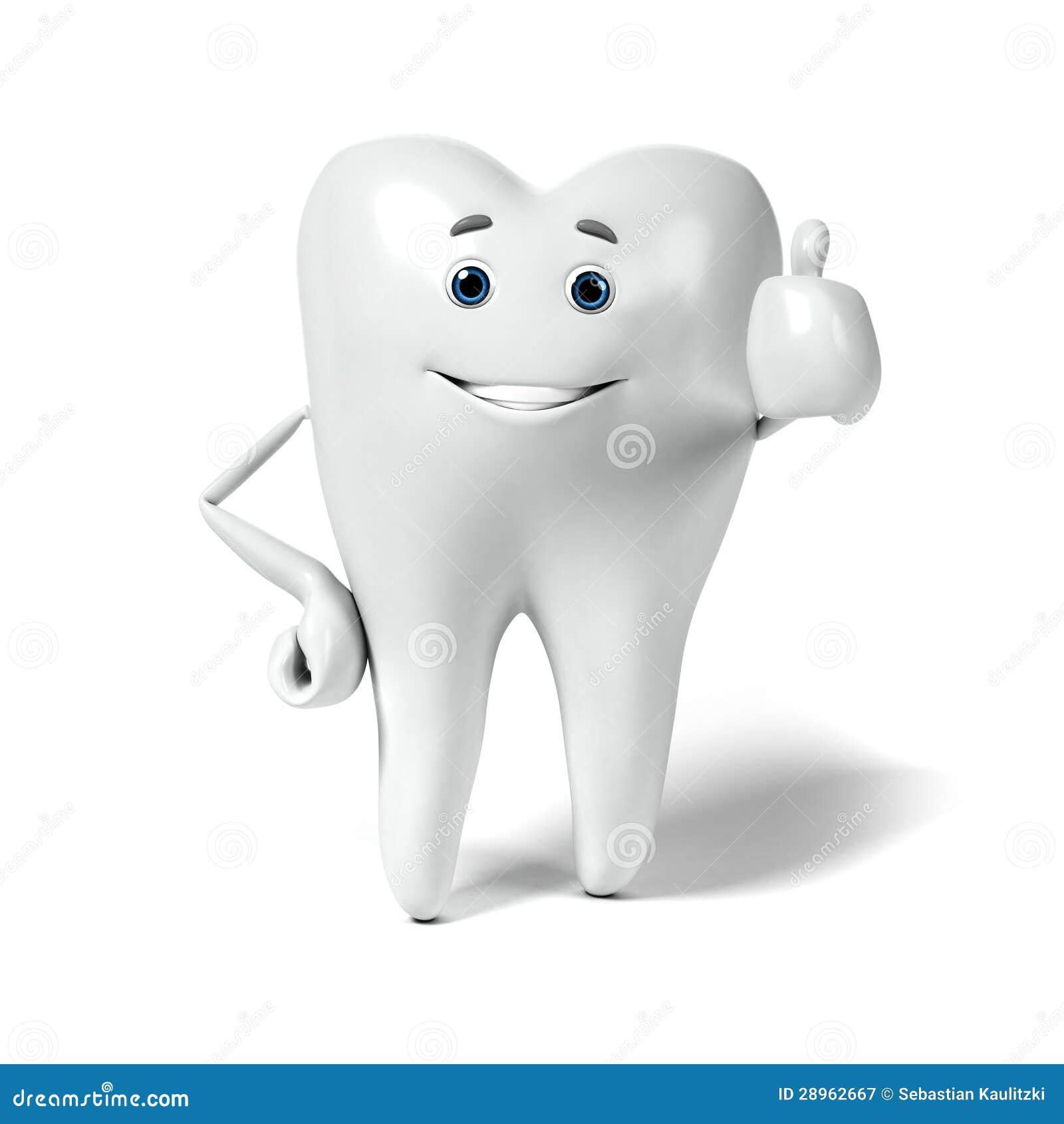 Zębu charakter