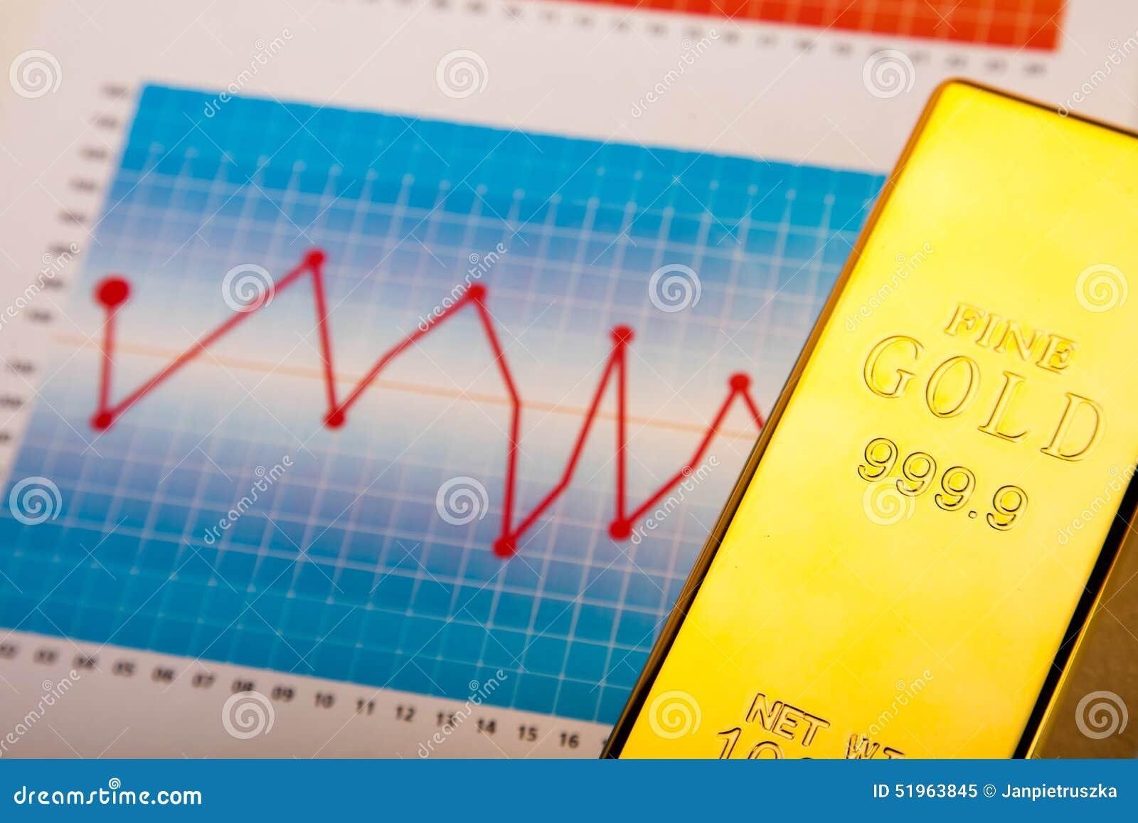 Złociści bary z liniowym wykresem, nastrojowy pieniężny pojęcie