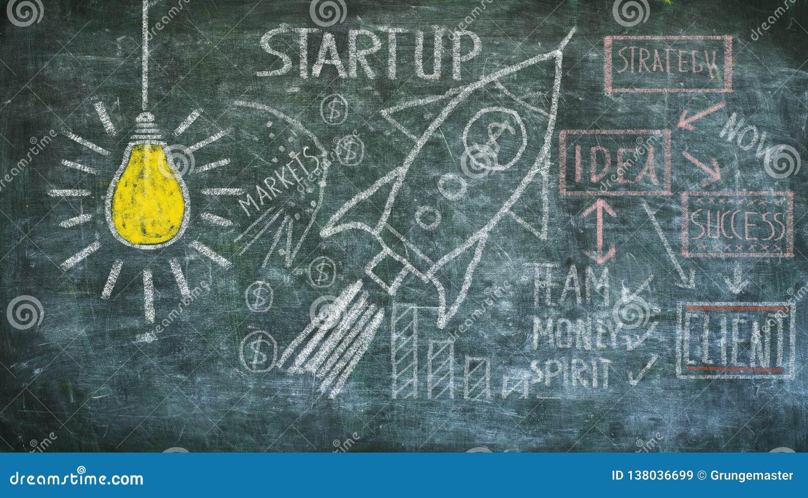 Zaczyna w górę, pomysł, innowacja, rozwiązania pojęcie na czerni desce, projekta szablon,