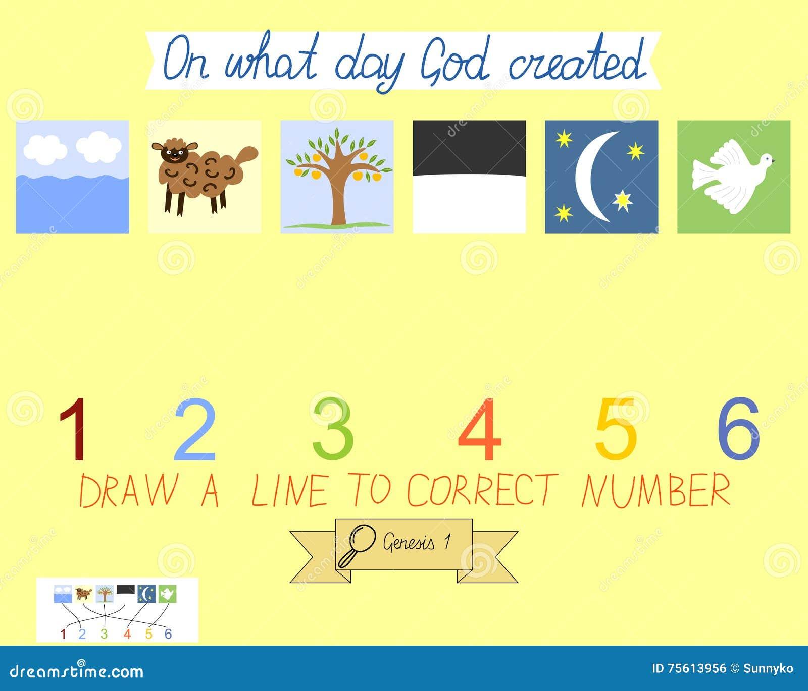 Zadanie dla dzieci dlaczego umieszczać dni tworzenie Książka geneza Tworzenie świat