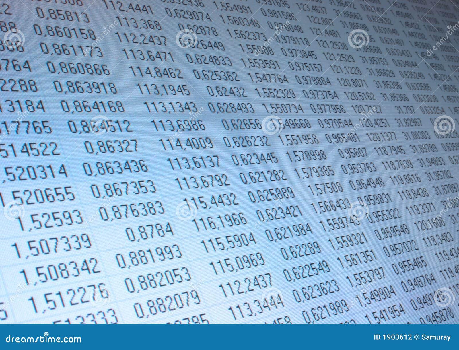 Zahlen in der Tabelle