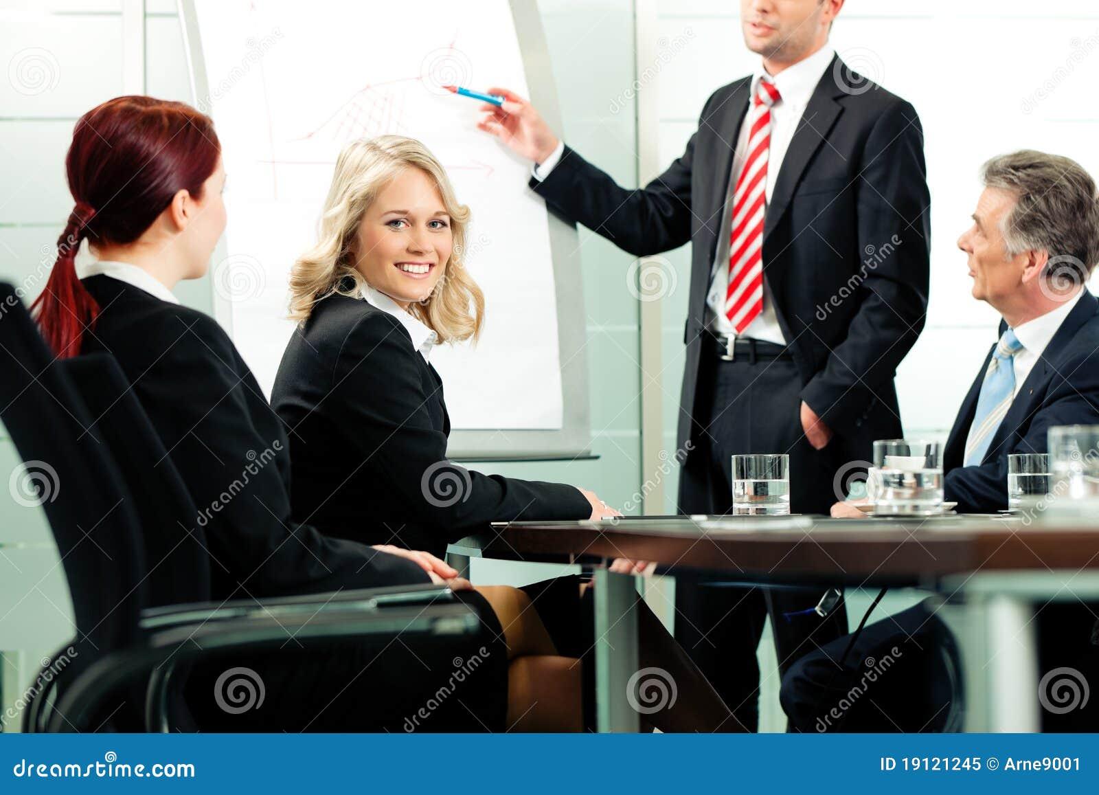 Zaken - presentatie binnen een team