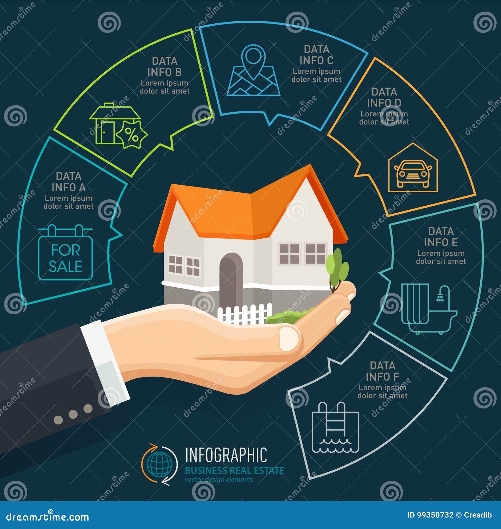 Zakenman die een huis houden Real Estate-zaken Infographic met pictogrammen