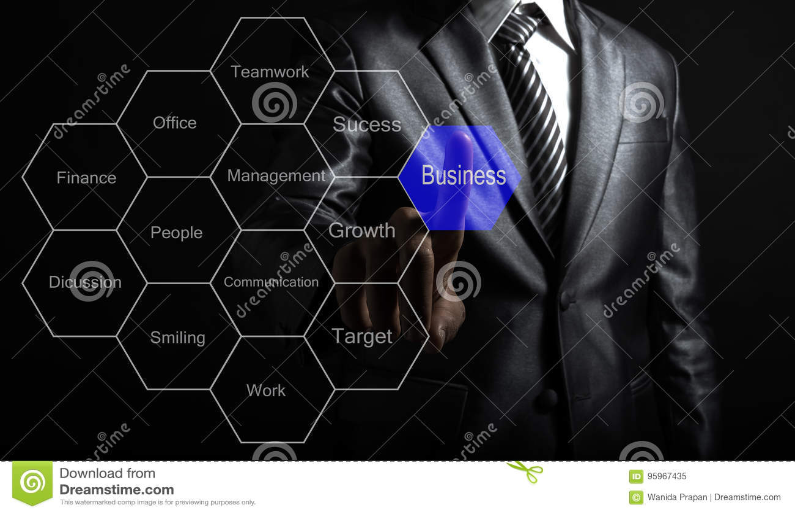Zakenman wat betreft conceptenzaken, productie van goederen en diensten