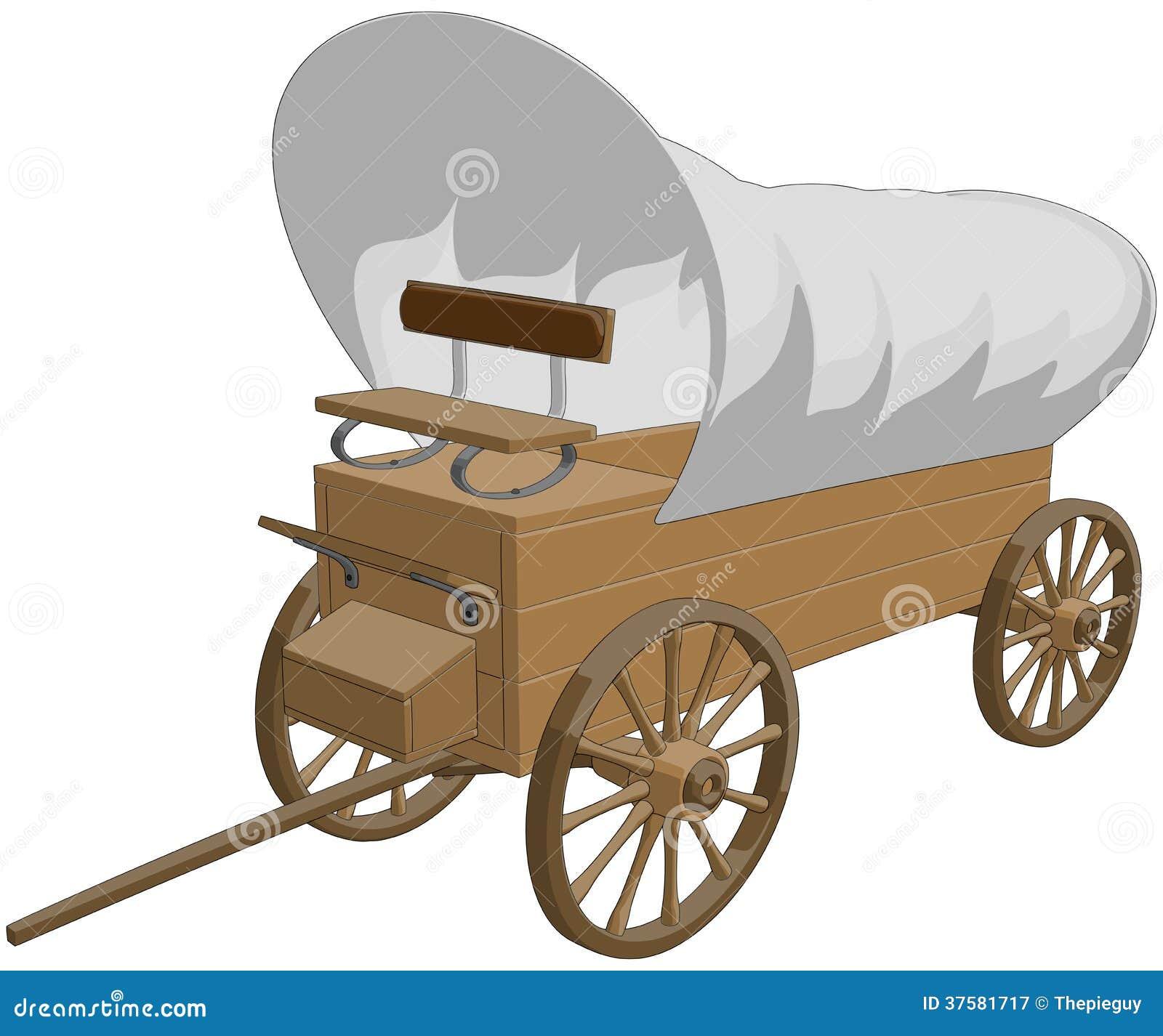 Zakrywający furgon